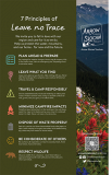 Arrow Lakes Slocan Valley - Leave No Trace Poster